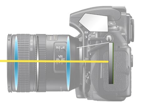Fotografieren lernen Kameraaufbau
